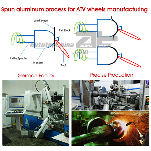 Spun aluminum process for ATV wheels manufacturing